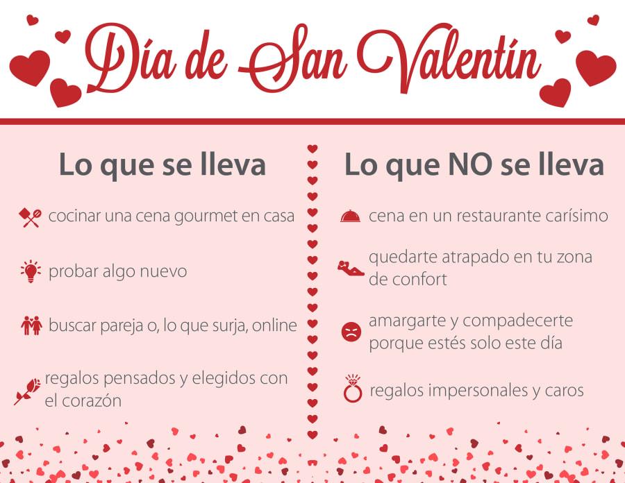 Gráfico de San Valentín lo que se lleva y lo que no