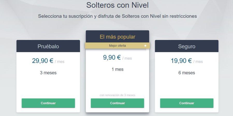 Solteros con Nivel precio suscripción premium en España